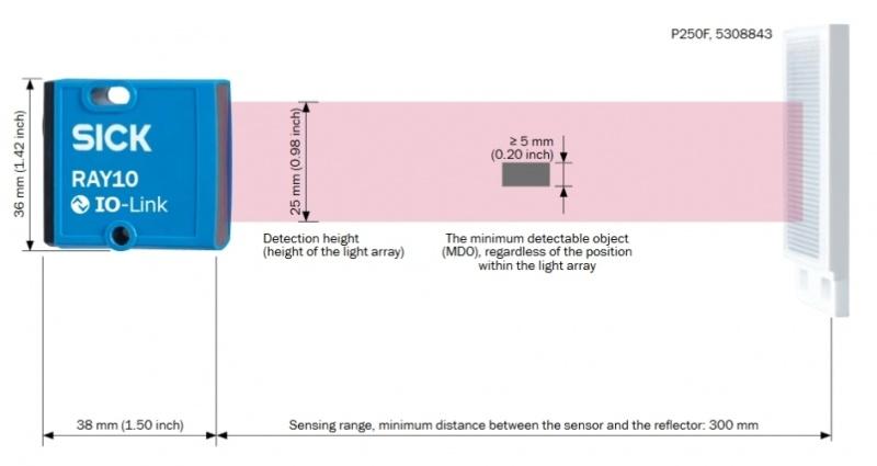 SICK Reflex Array sensori ar 2D gaismas joslu – daudzveidīgu objektu noteikšanai.-4