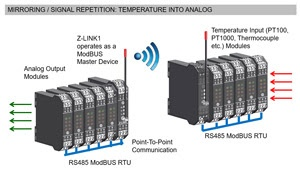 Z-LINK1-LO LoRa bezvadu komunikācijas interfeiss modulis-6