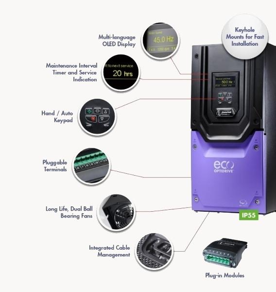 Invertek ECO drives - energoresursu efektīva pārvaldība-0