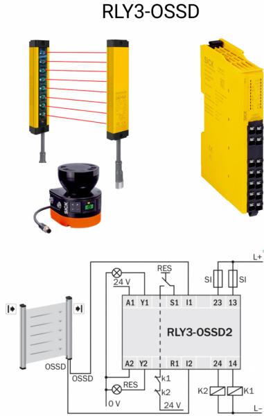 SICK ReLy sērijas drošības releji OSSD un EMSS ierīcēm-0