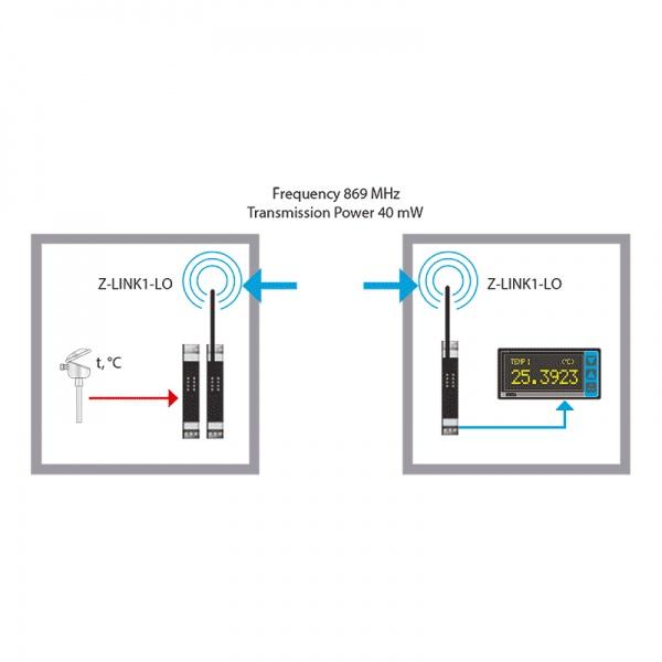 Z-LINK1-LO LoRa bezvadu komunikācijas interfeiss modulis-5
