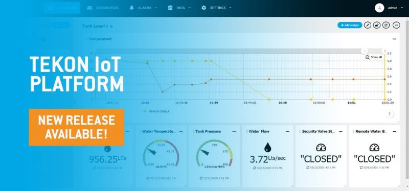 Tekon IoT platform-1