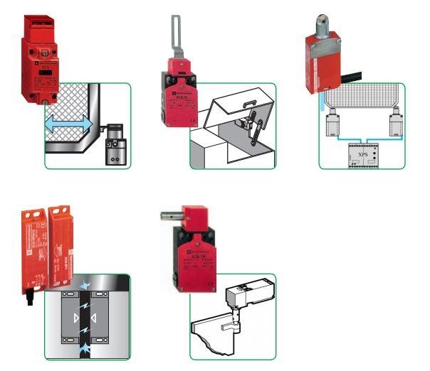 Schneider Electric drošības komponentes-0