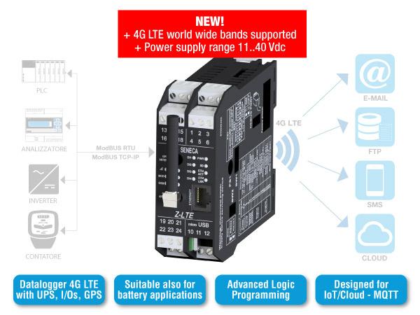 JAUNUMS - multifunkcionālais Z-LTE 4G/LTE ir klāt!-2