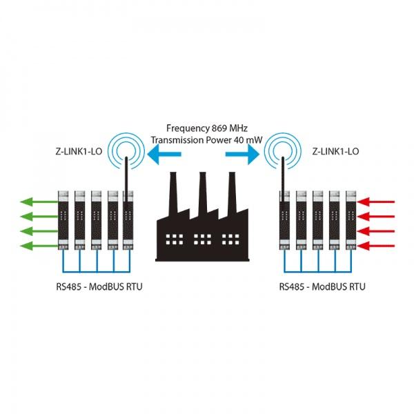 Z-LINK1-LO LoRa bezvadu komunikācijas interfeiss modulis-4