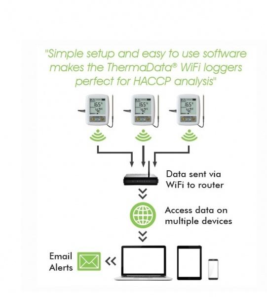 Wi-Fi регистраторы данных-8
