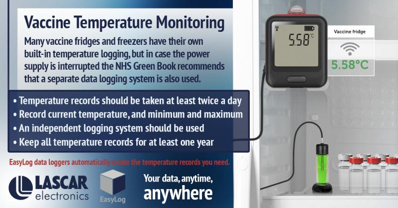 Temperatūras monitorings -80 °C-3