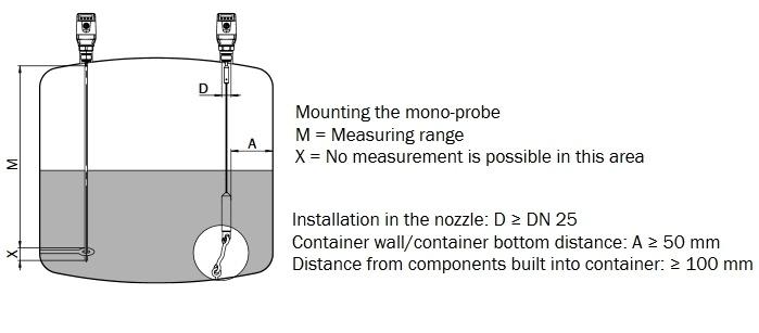 SICK LFP Cubic līmeņa sensors šķidrumiem-6