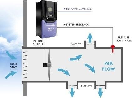 Invertek ECO drives - energoresursu efektīva pārvaldība-5